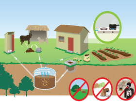 Small_image_biogas_infografic_2